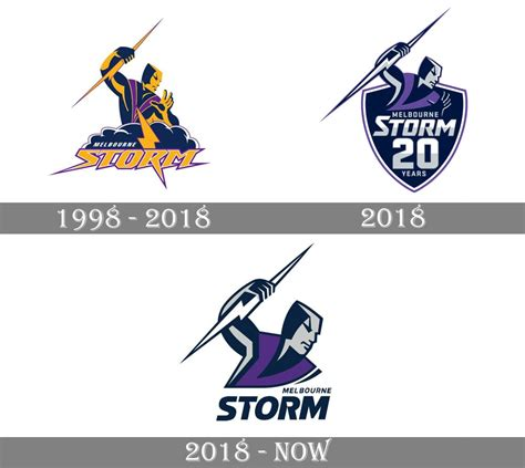 Melbourne Storm logo   evolution history and meaning